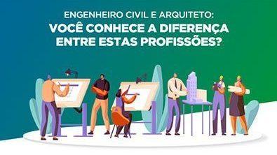 Arquiteto e Engenheiro Civil: saiba as diferenças destes profissionais